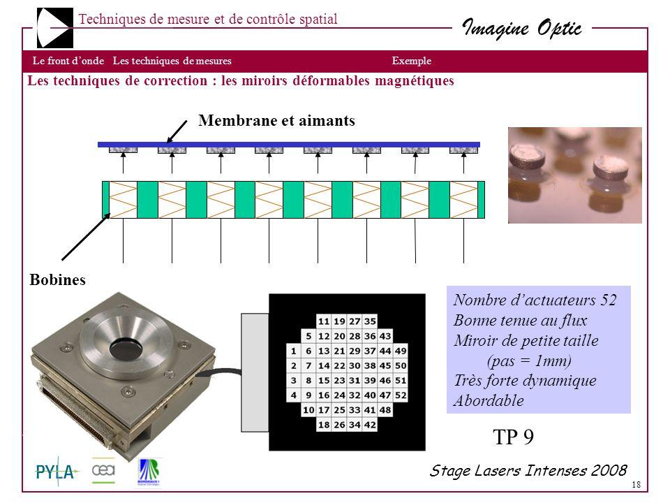 18 Imagine Optic Techniques de mesure et de contrôle spatial Les techniques de mesuresLe front dondeLes techniques de correctionExemple Stage Lasers I