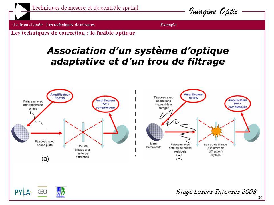 20 Imagine Optic Techniques de mesure et de contrôle spatial Les techniques de mesuresLe front dondeLes techniques de correctionExemple Stage Lasers I