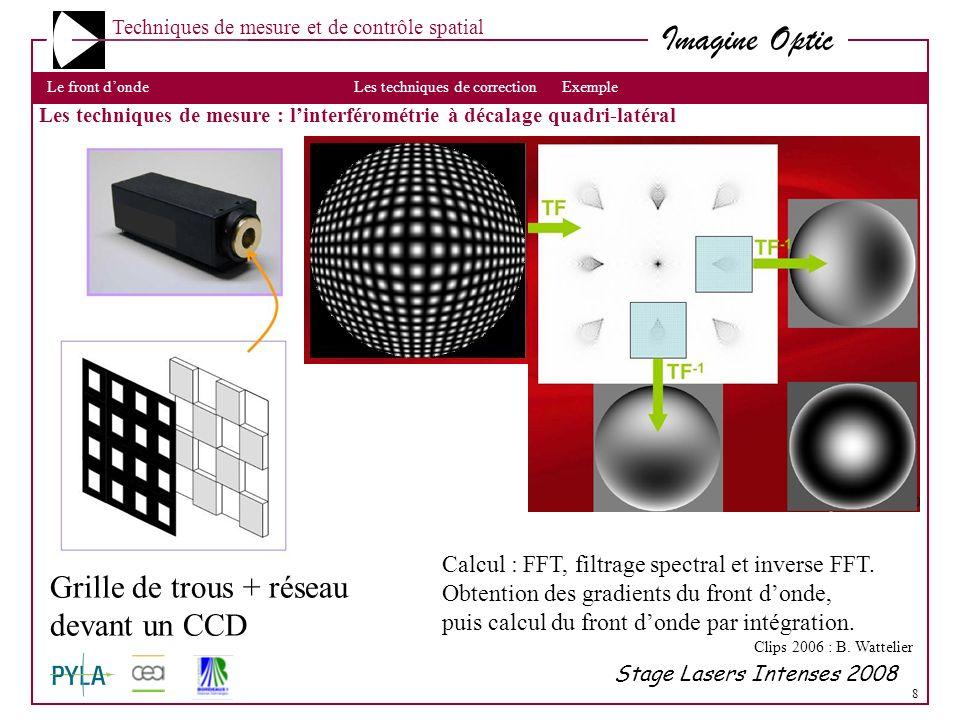 8 Imagine Optic Techniques de mesure et de contrôle spatial Les techniques de mesuresLe front dondeLes techniques de correctionExemple Stage Lasers In