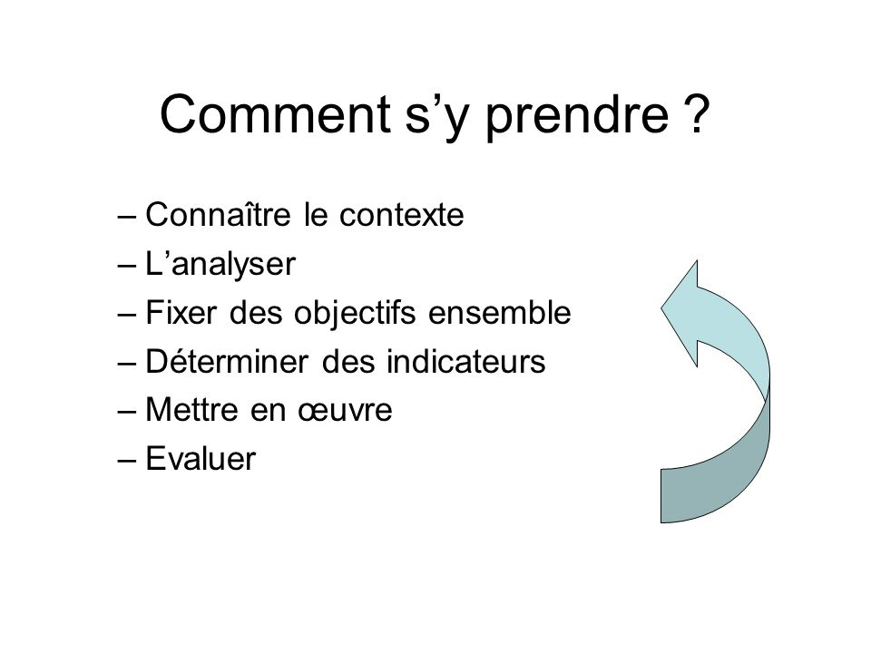 Comment sy prendre .