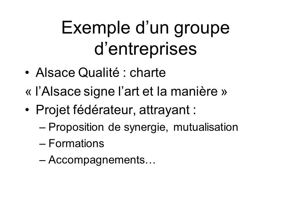 Exemple dun groupe dentreprises Alsace Qualité : charte « lAlsace signe lart et la manière » Projet fédérateur, attrayant : –Proposition de synergie, mutualisation –Formations –Accompagnements…