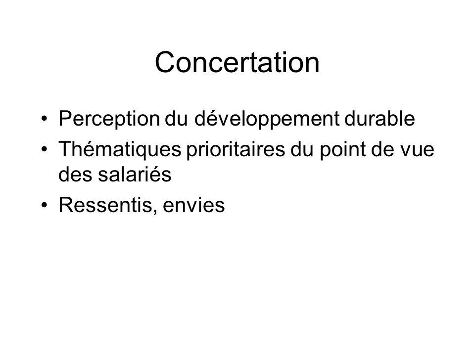 Concertation Perception du développement durable Thématiques prioritaires du point de vue des salariés Ressentis, envies