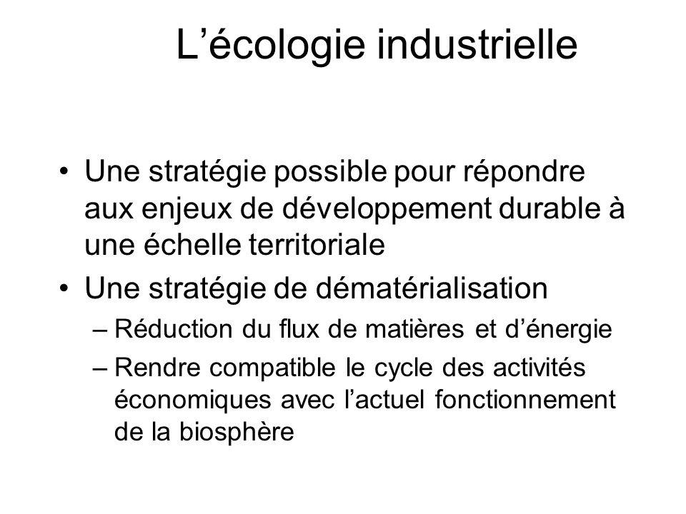 Lécologie industrielle Une stratégie possible pour répondre aux enjeux de développement durable à une échelle territoriale Une stratégie de dématérialisation –Réduction du flux de matières et dénergie –Rendre compatible le cycle des activités économiques avec lactuel fonctionnement de la biosphère