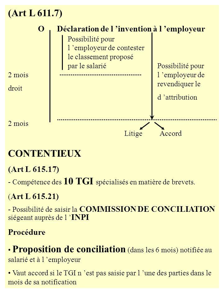(Art L 611.7) O Déclaration de l invention à l employeur Possibilité pour l employeur de contester le classement proposé par le salariéPossibilité pou