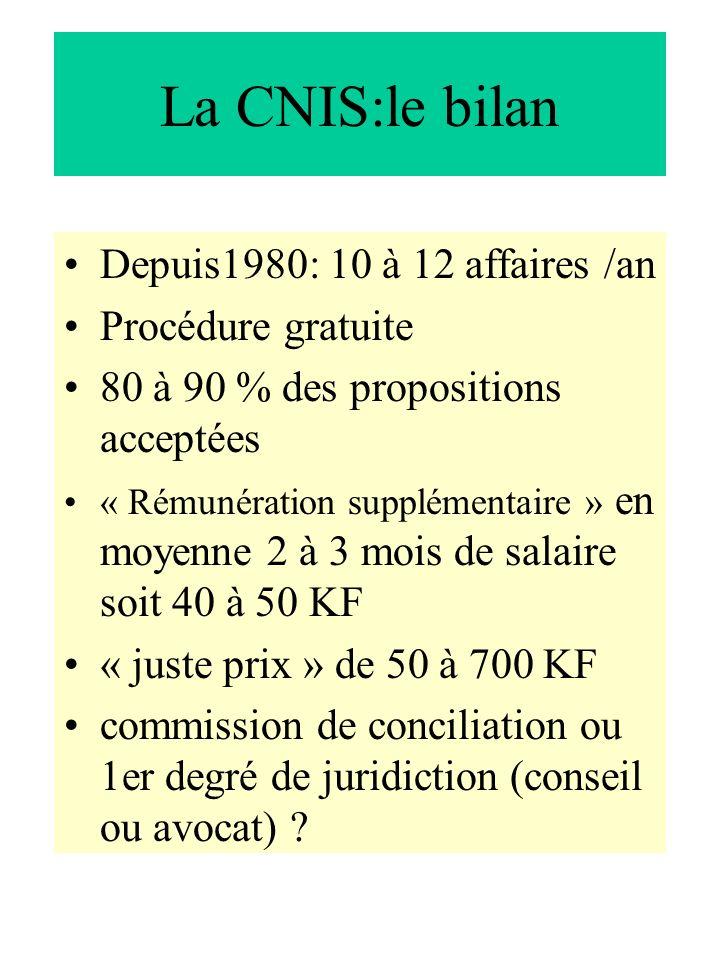 La CNIS:le bilan Depuis1980: 10 à 12 affaires /an Procédure gratuite 80 à 90 % des propositions acceptées « Rémunération supplémentaire » en moyenne 2