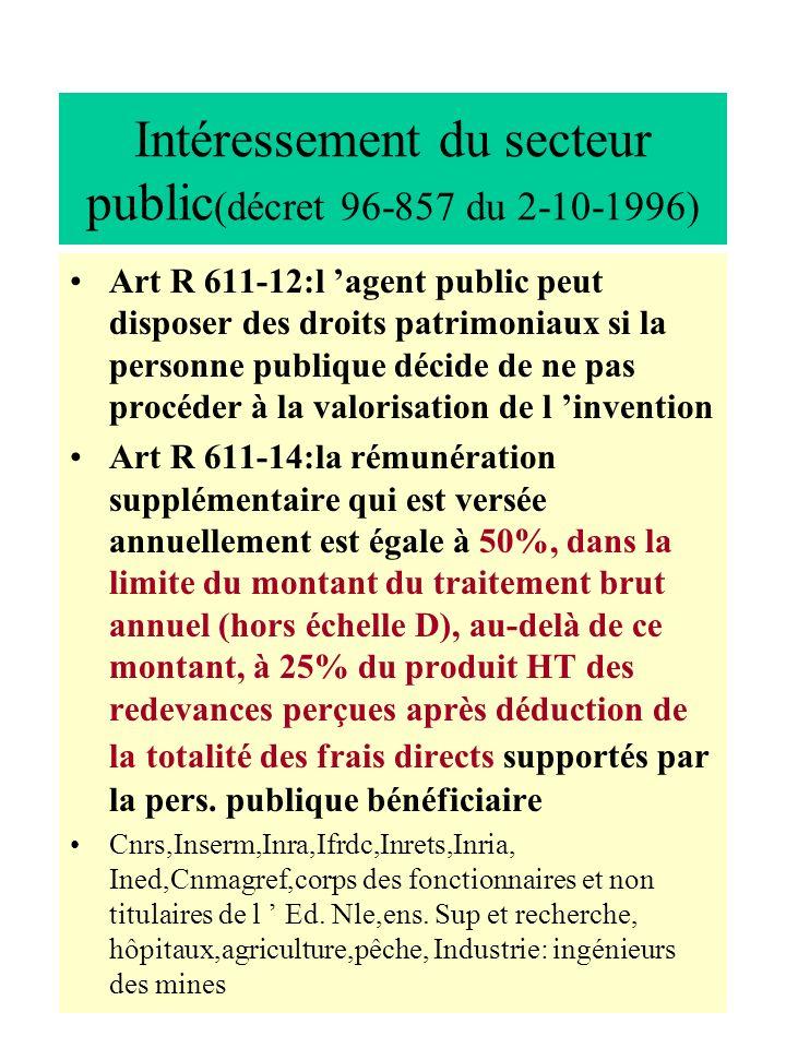 Intéressement du secteur public (décret 96-857 du 2-10-1996) Art R 611-12:l agent public peut disposer des droits patrimoniaux si la personne publique