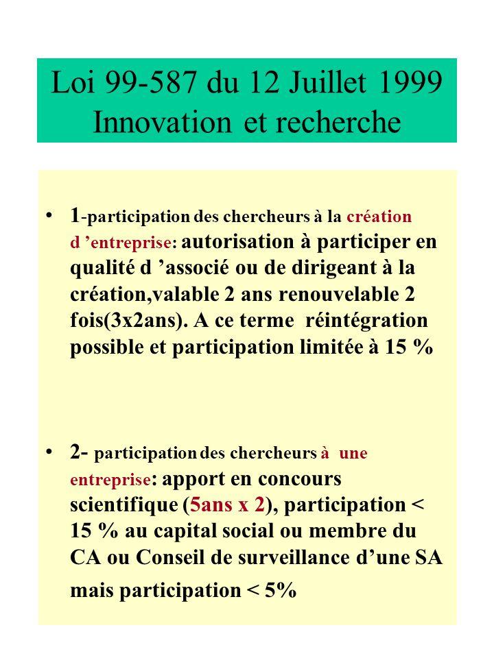 Loi 99-587 du 12 Juillet 1999 Innovation et recherche 3- développement des incubateurs :pour porteurs de projets au sein des établissements d enseignement supérieur et de recherche.