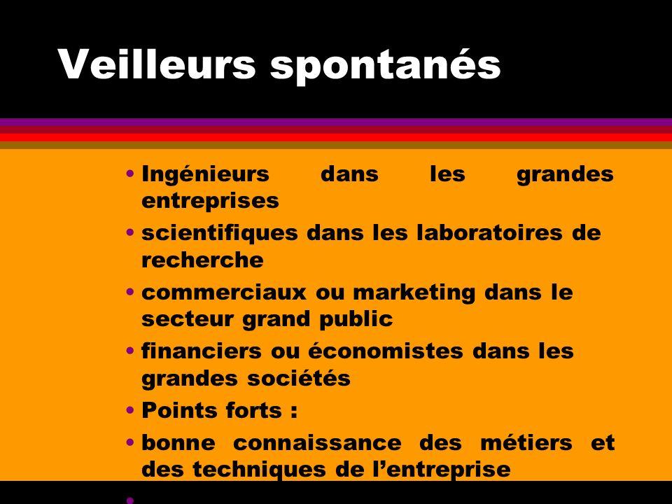 Veilleurs spontanés Ingénieurs dans les grandes entreprises scientifiques dans les laboratoires de recherche commerciaux ou marketing dans le secteur