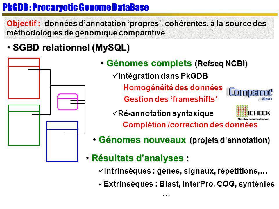 SGBD relationnel (MySQL) SGBD relationnel (MySQL) PkGDB : Procaryotic Genome DataBase Objectif : données dannotation propres, cohérentes, à la source