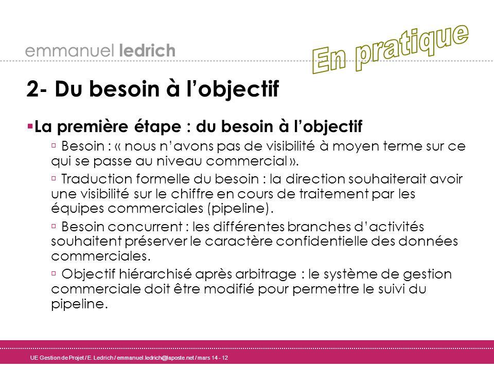 UE Gestion de Projet / E. Ledrich / emmanuel.ledrich@laposte.net / mars 14 - 12 2- Du besoin à lobjectif La première étape : du besoin à lobjectif Bes