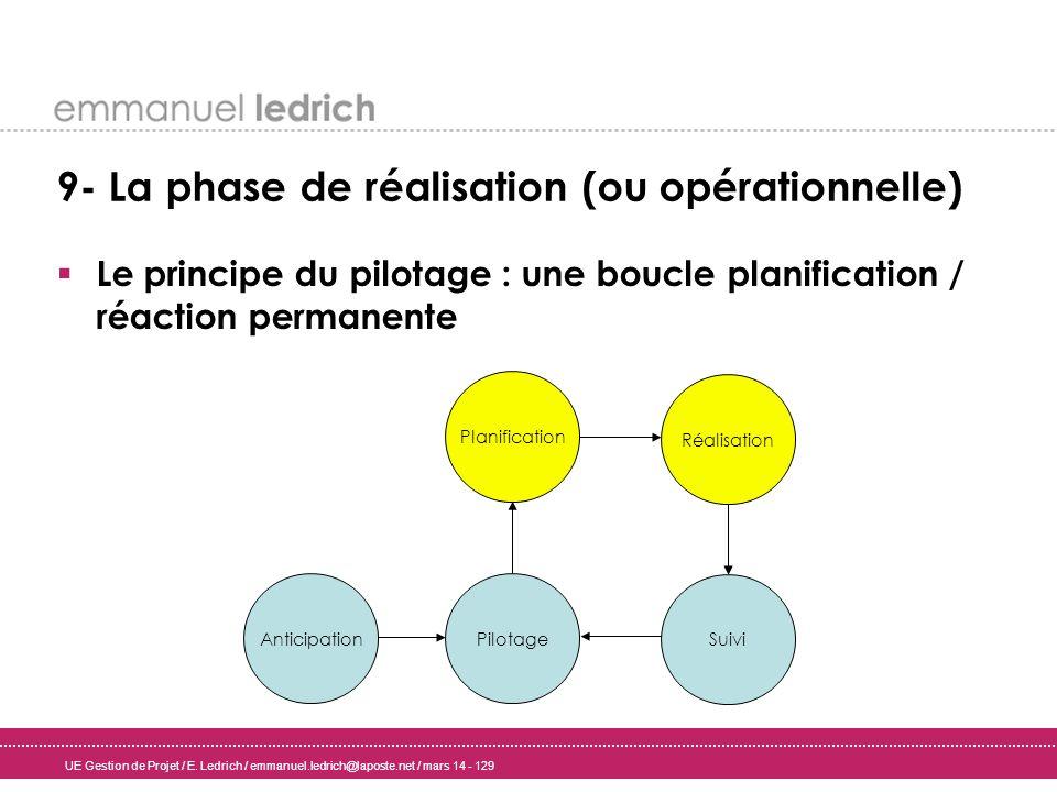 UE Gestion de Projet / E. Ledrich / emmanuel.ledrich@laposte.net / mars 14 - 129 Planification Réalisation Suivi Anticipation Pilotage 9- La phase de