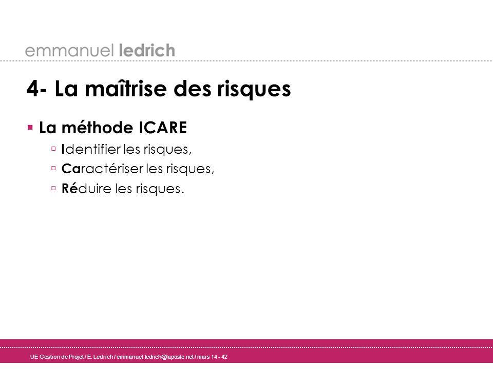 UE Gestion de Projet / E. Ledrich / emmanuel.ledrich@laposte.net / mars 14 - 42 4- La maîtrise des risques La méthode ICARE I dentifier les risques, C