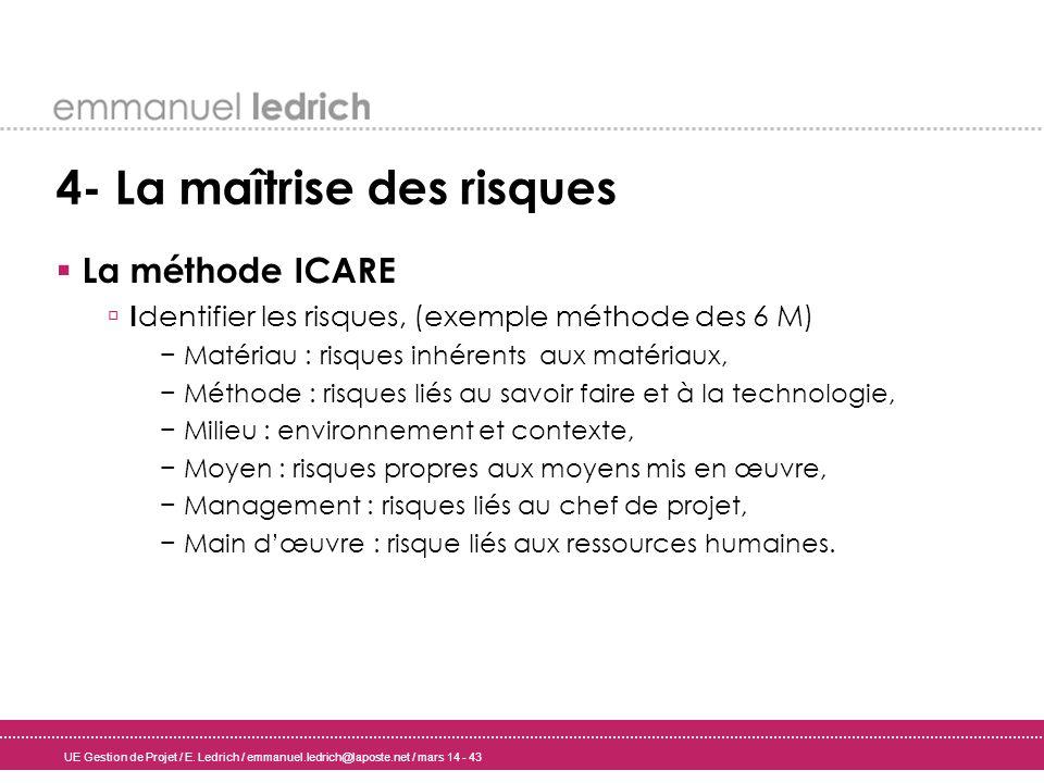 UE Gestion de Projet / E. Ledrich / emmanuel.ledrich@laposte.net / mars 14 - 43 4- La maîtrise des risques La méthode ICARE I dentifier les risques, (