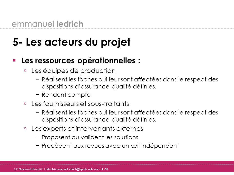 UE Gestion de Projet / E. Ledrich / emmanuel.ledrich@laposte.net / mars 14 - 59 5- Les acteurs du projet Les ressources opérationnelles : Les équipes