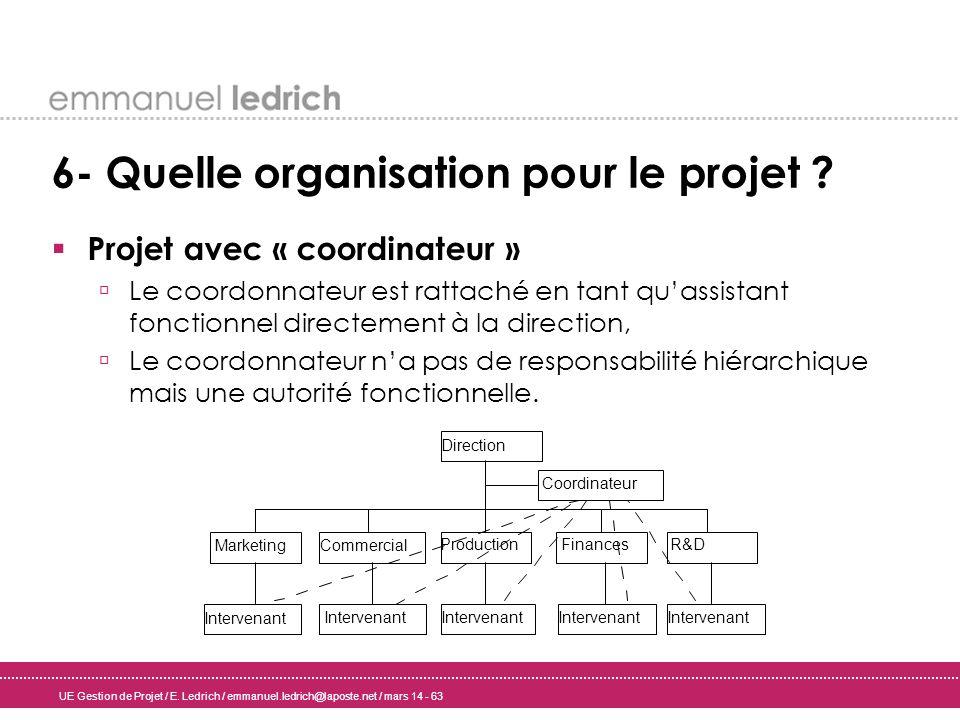 UE Gestion de Projet / E. Ledrich / emmanuel.ledrich@laposte.net / mars 14 - 63 6- Quelle organisation pour le projet ? Projet avec « coordinateur » L