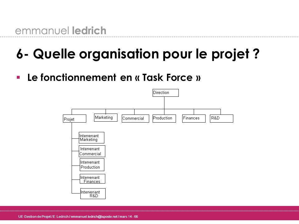 UE Gestion de Projet / E. Ledrich / emmanuel.ledrich@laposte.net / mars 14 - 66 6- Quelle organisation pour le projet ? Le fonctionnement en « Task Fo