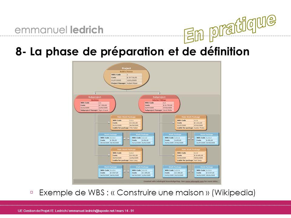 UE Gestion de Projet / E. Ledrich / emmanuel.ledrich@laposte.net / mars 14 - 91 8- La phase de préparation et de définition Exemple de WBS : « Constru