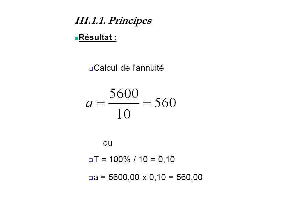 III.1.1. Principes Résultat : Calcul de l'annuité ou T = 100% / 10 = 0,10 a = 5600,00 x 0,10 = 560,00