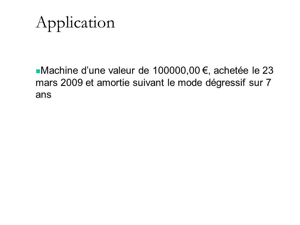 Machine-outil V.O.