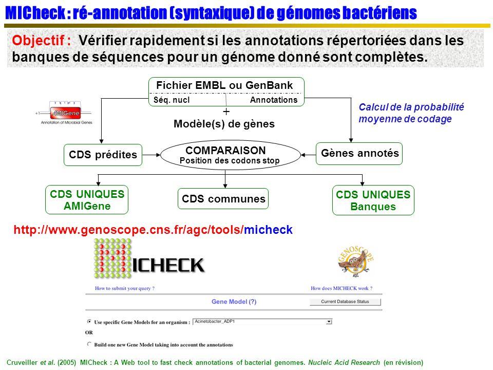 MICheck : ré-annotation (syntaxique) de génomes bactériens Objectif : Vérifier rapidement si les annotations répertoriées dans les banques de séquences pour un génome donné sont complètes.