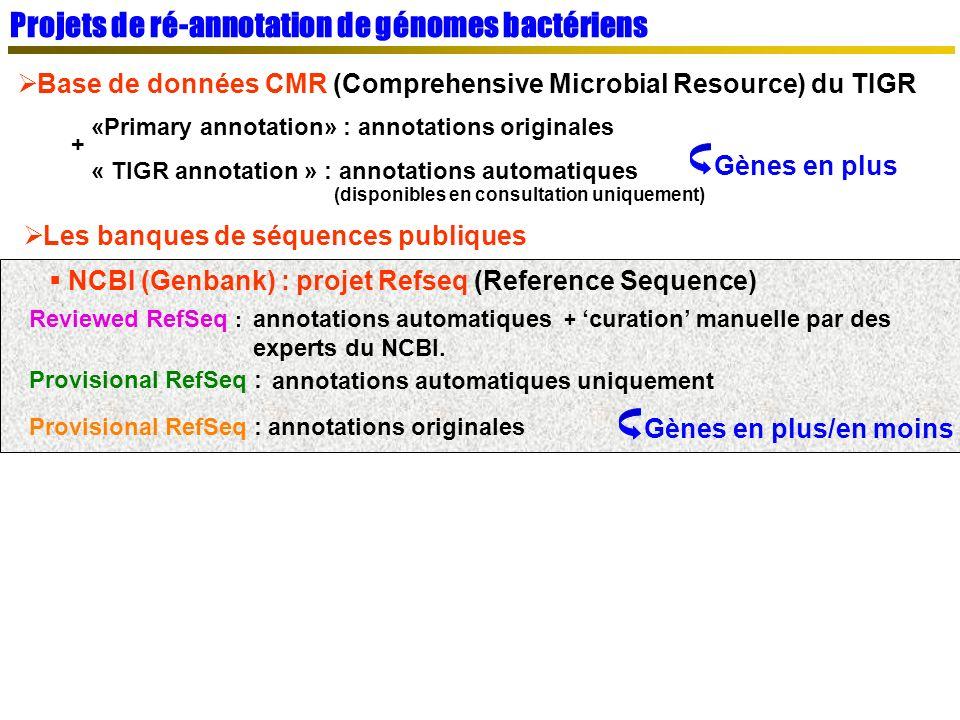 Projets de ré-annotation de génomes bactériens Base de données CMR (Comprehensive Microbial Resource) du TIGR Gènes en plus «Primary annotation» : annotations originales + « TIGR annotation » : annotations automatiques (disponibles en consultation uniquement) Les banques de séquences publiques NCBI (Genbank) : projet Refseq (Reference Sequence) Gènes en plus/en moins Reviewed RefSeq : annotations automatiques + curation manuelle par des experts du NCBI.
