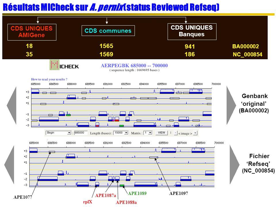 Genbank original (BA000002) Résultats MICheck sur A.