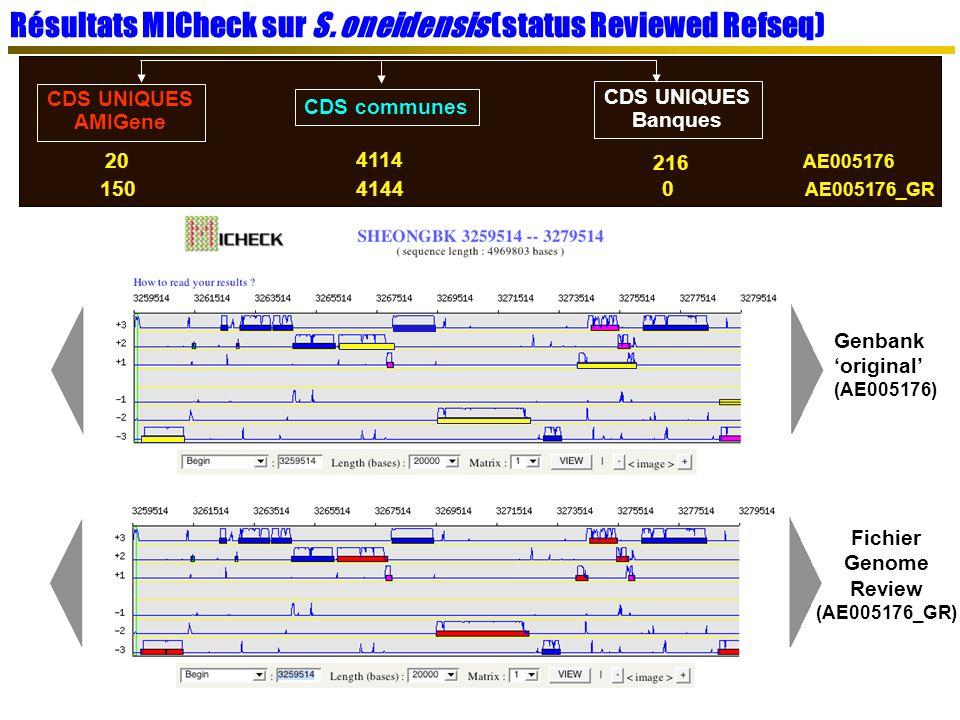 Résultats MICheck sur S.