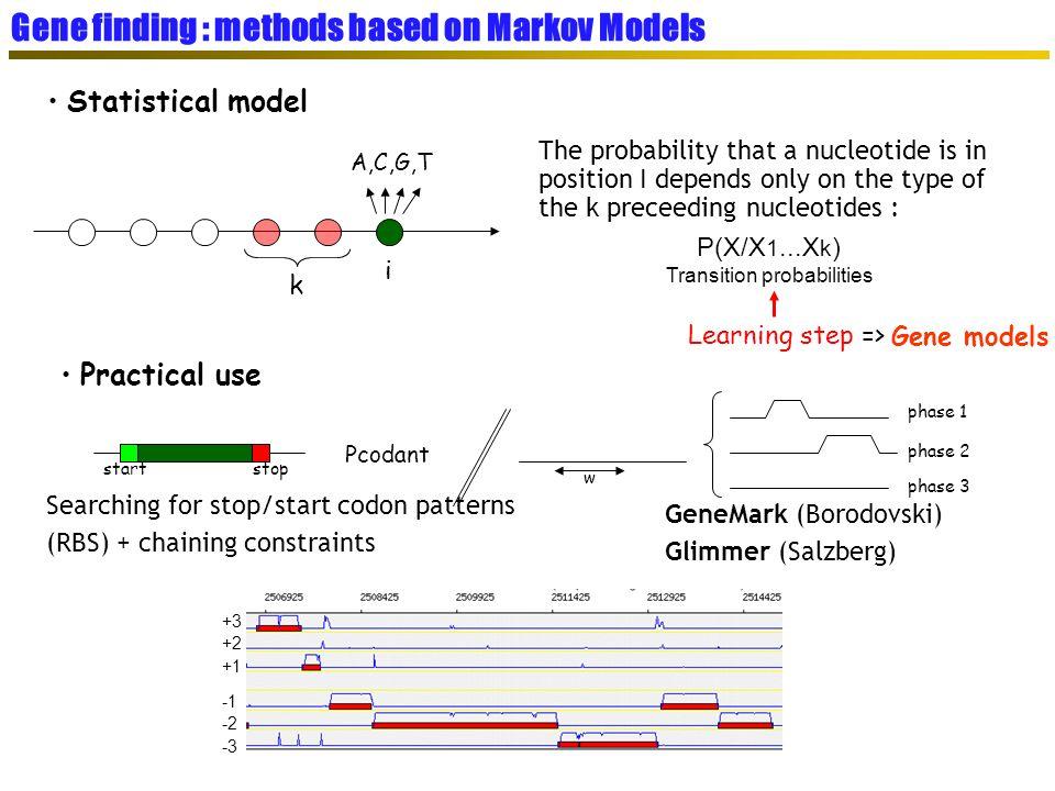 Principe : comparaisons 2 à 2 des protéomes de 70 génomes bactériens regroupement des gènes orthologues (BBH) : forment une classe fonctionnelle particulière Un COG = ens.