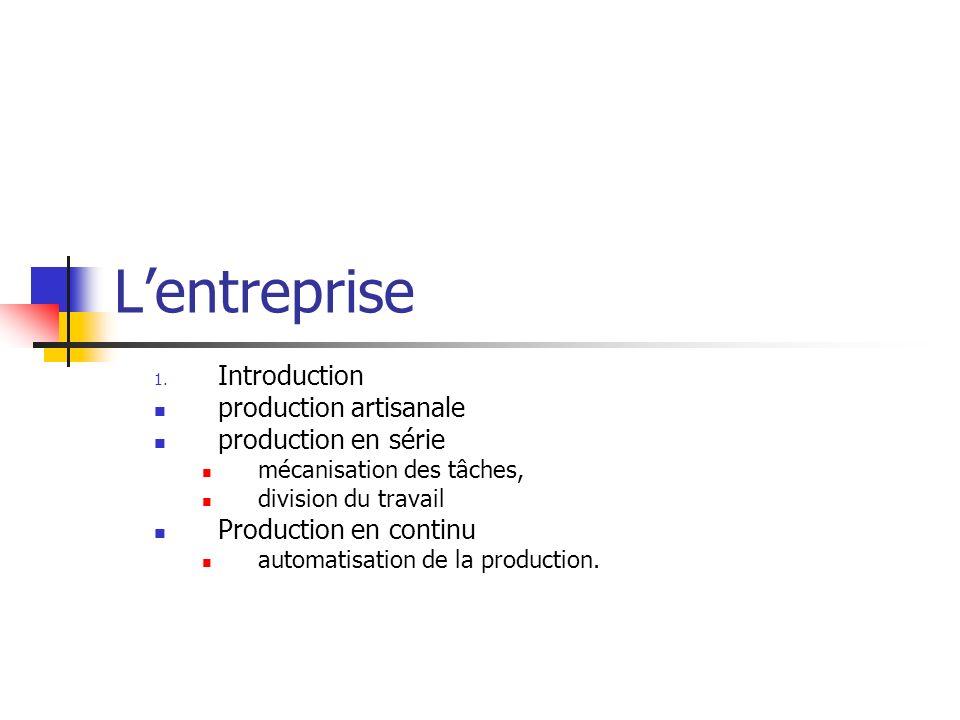 Lentreprise 1. Introduction production artisanale production en série mécanisation des tâches, division du travail Production en continu automatisatio