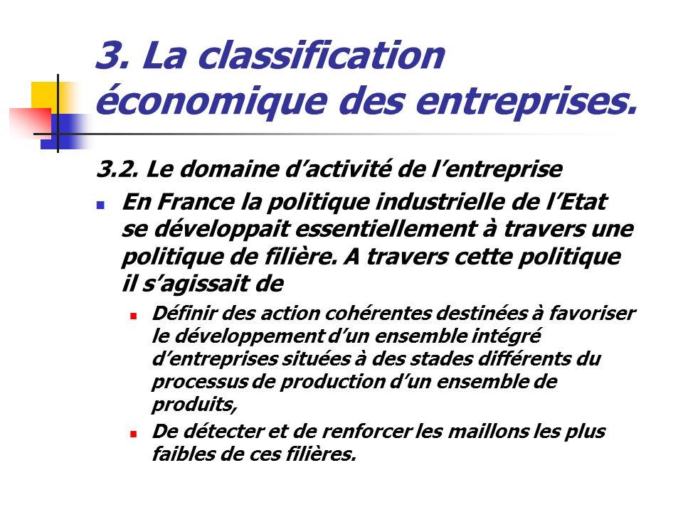 3. La classification économique des entreprises. 3.2. Le domaine dactivité de lentreprise En France la politique industrielle de lEtat se développait