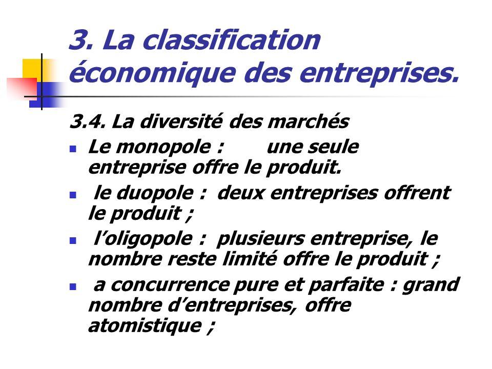 3. La classification économique des entreprises. 3.4. La diversité des marchés Le monopole :une seule entreprise offre le produit. le duopole :deux en