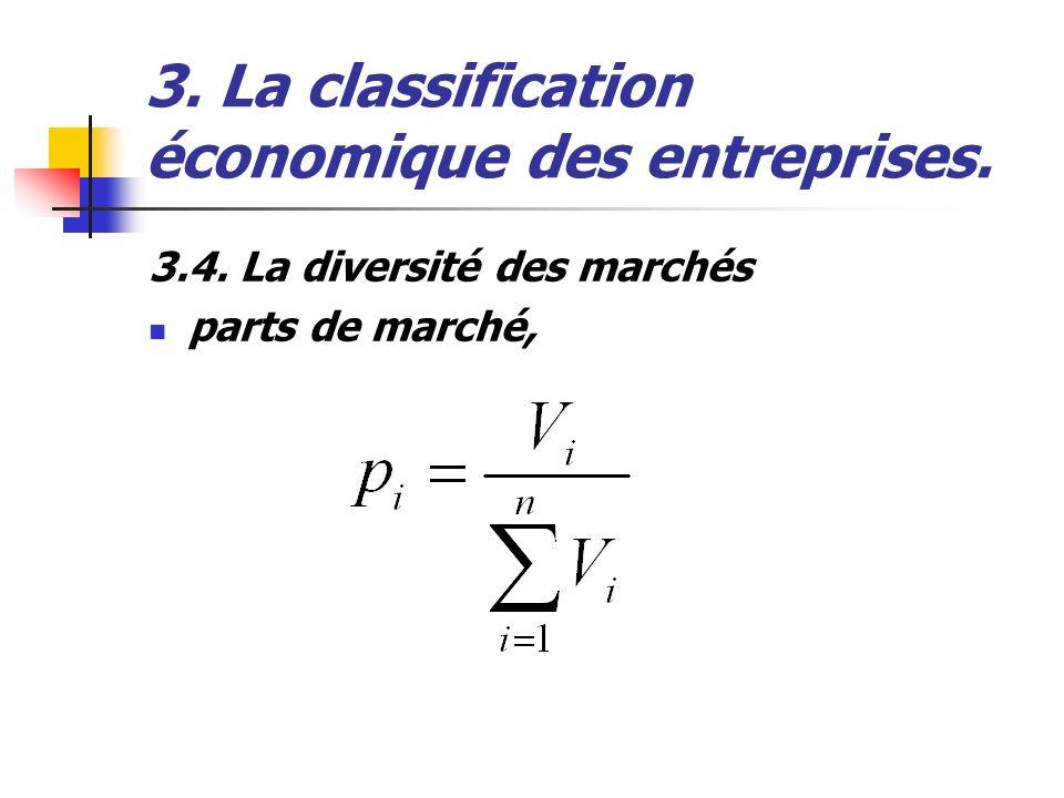 3. La classification économique des entreprises. 3.4. La diversité des marchés parts de marché,