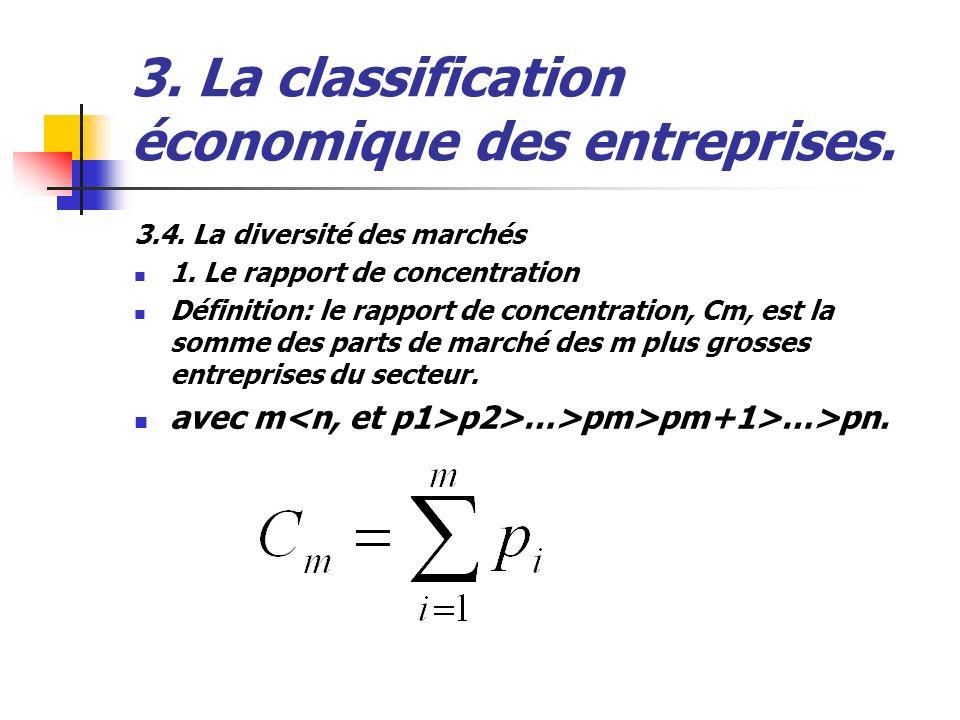 3. La classification économique des entreprises. 3.4. La diversité des marchés 1. Le rapport de concentration Définition: le rapport de concentration,