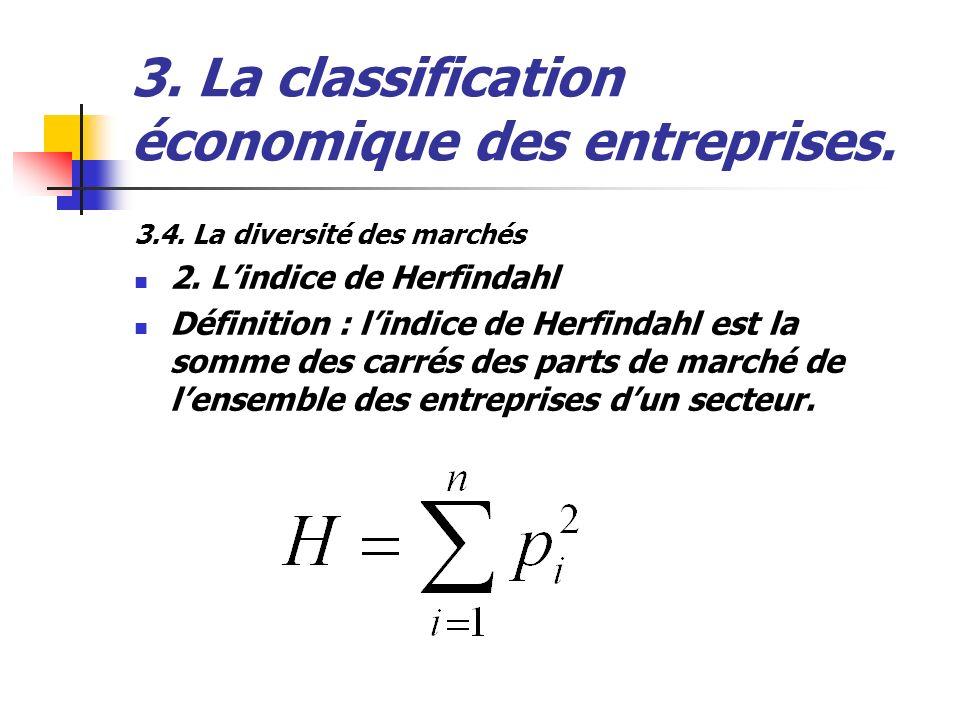 3. La classification économique des entreprises. 3.4. La diversité des marchés 2. Lindice de Herfindahl Définition : lindice de Herfindahl est la somm