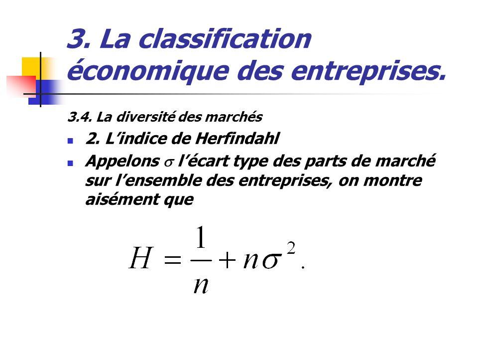 3. La classification économique des entreprises. 3.4. La diversité des marchés 2. Lindice de Herfindahl Appelons lécart type des parts de marché sur l