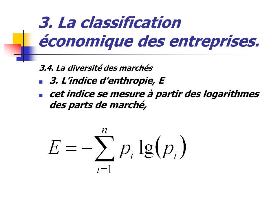 3. La classification économique des entreprises. 3.4. La diversité des marchés 3. Lindice denthropie, E cet indice se mesure à partir des logarithmes