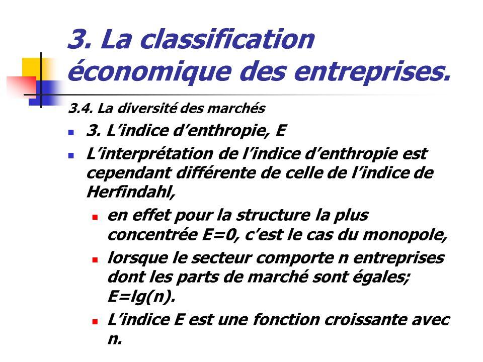 3. La classification économique des entreprises. 3.4. La diversité des marchés 3. Lindice denthropie, E Linterprétation de lindice denthropie est cepe