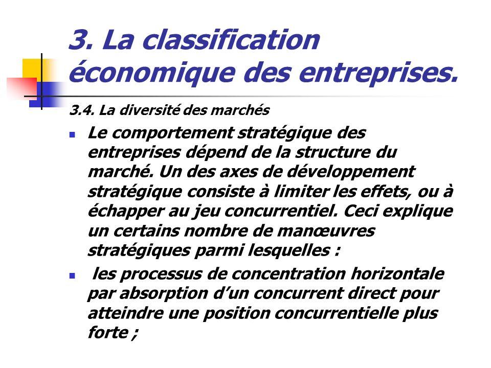 3. La classification économique des entreprises. 3.4. La diversité des marchés Le comportement stratégique des entreprises dépend de la structure du m