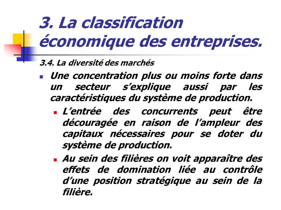 3. La classification économique des entreprises. 3.4. La diversité des marchés Une concentration plus ou moins forte dans un secteur sexplique aussi p