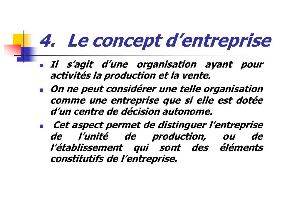 4.Le concept dentreprise Il sagit dune organisation ayant pour activités la production et la vente. On ne peut considérer une telle organisation comme