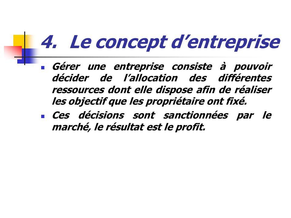 4.Le concept dentreprise Gérer une entreprise consiste à pouvoir décider de lallocation des différentes ressources dont elle dispose afin de réaliser