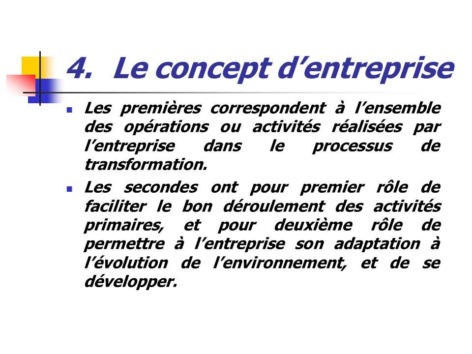 4.Le concept dentreprise Les premières correspondent à lensemble des opérations ou activités réalisées par lentreprise dans le processus de transforma