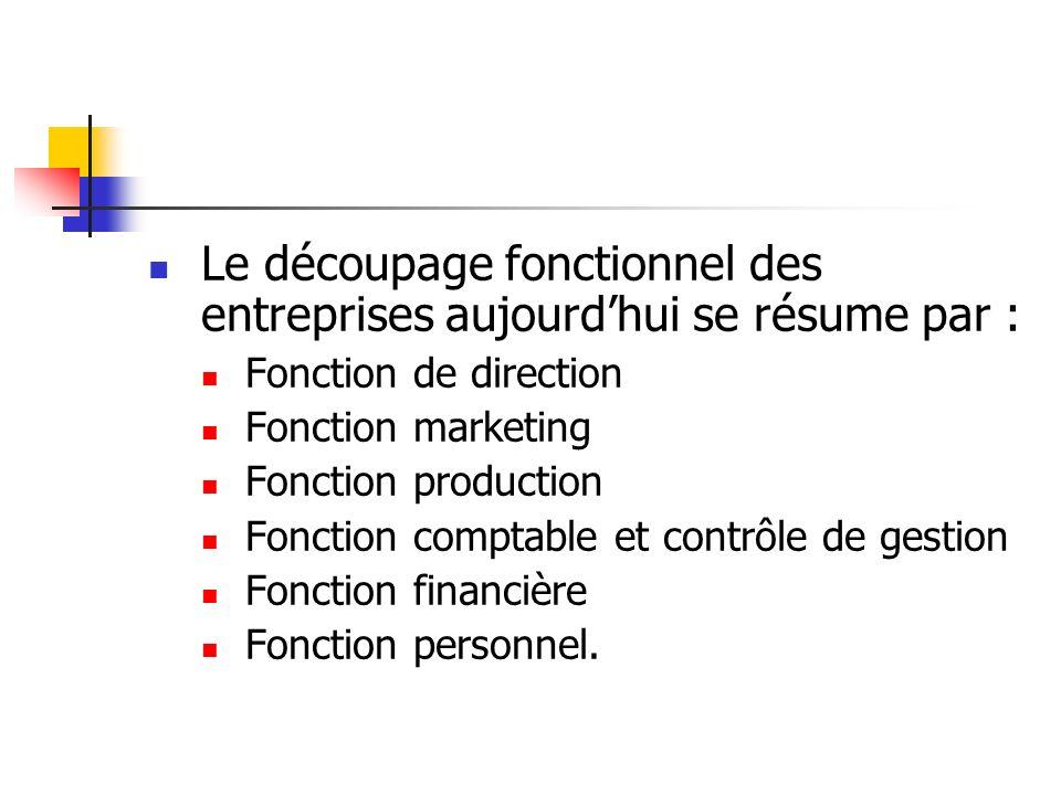 Le découpage fonctionnel des entreprises aujourdhui se résume par : Fonction de direction Fonction marketing Fonction production Fonction comptable et