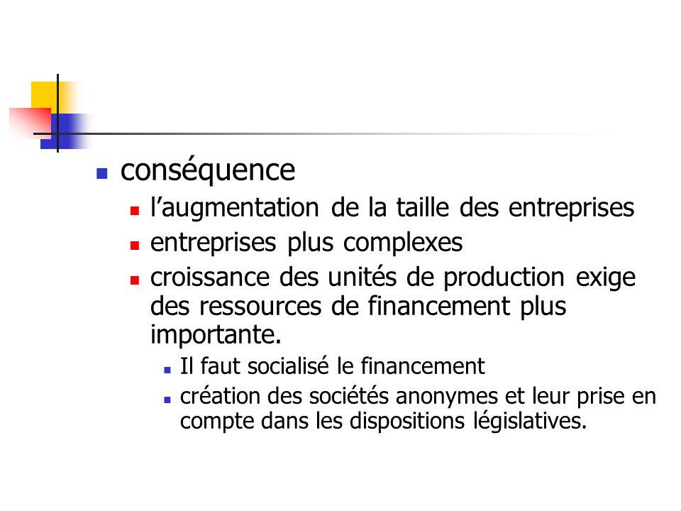 conséquence laugmentation de la taille des entreprises entreprises plus complexes croissance des unités de production exige des ressources de financem
