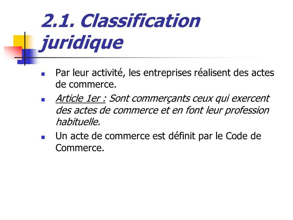 2.1. Classification juridique Par leur activité, les entreprises réalisent des actes de commerce. Article 1er : Sont commerçants ceux qui exercent des