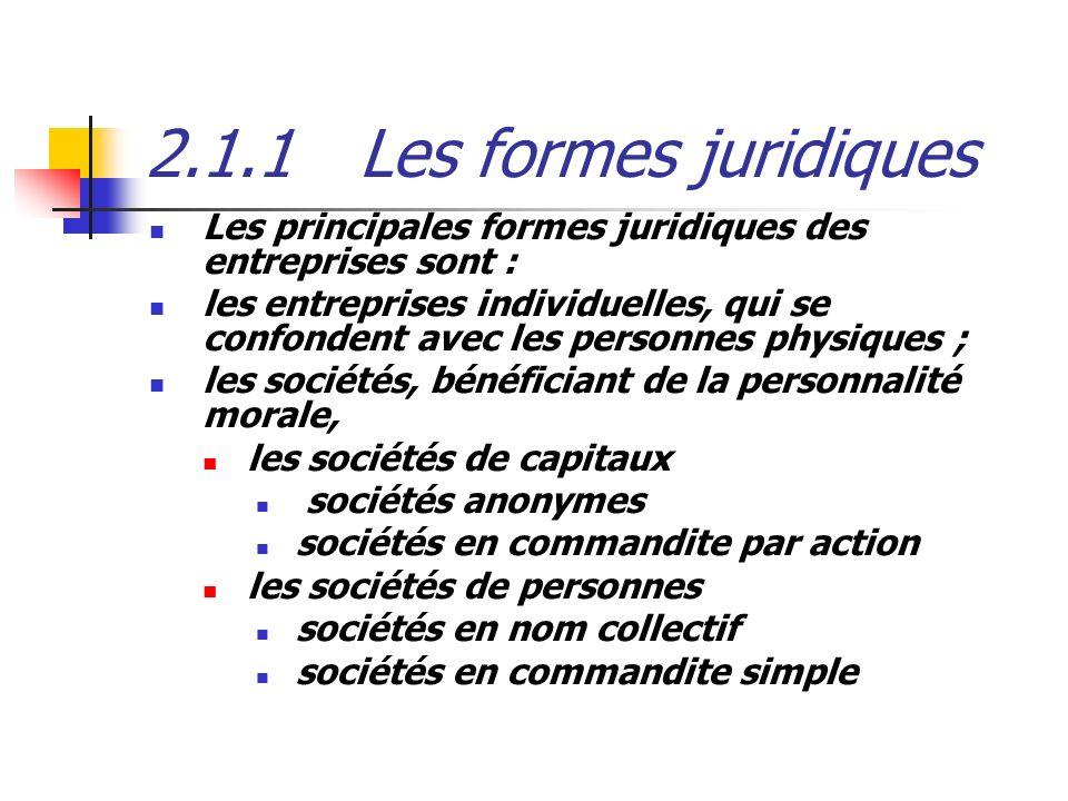 2.1.1Les formes juridiques Les principales formes juridiques des entreprises sont : les entreprises individuelles, qui se confondent avec les personne