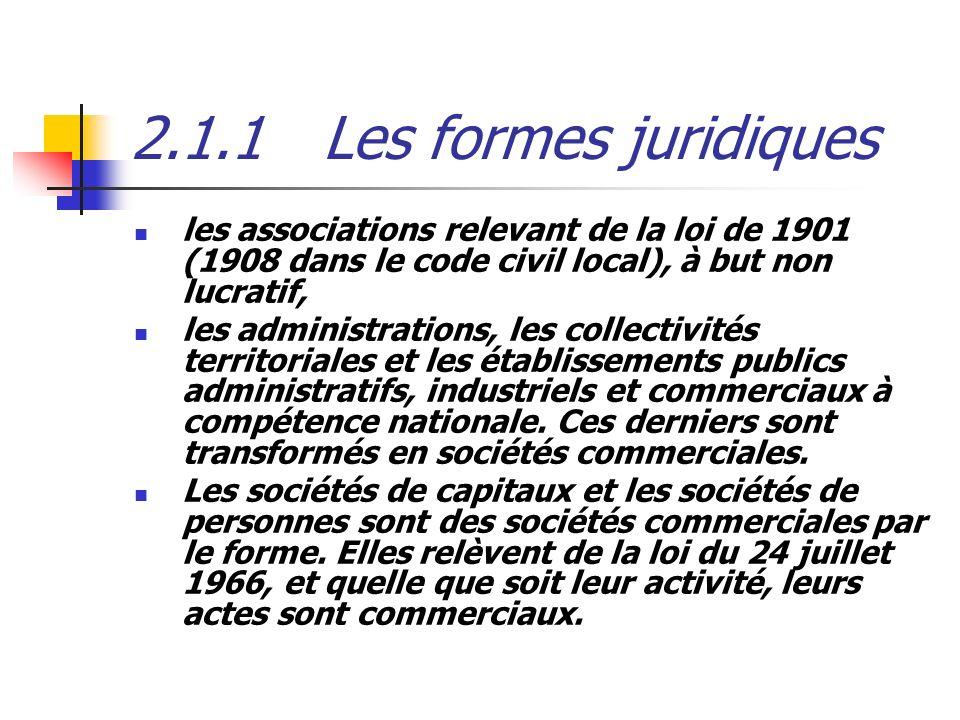 2.1.1Les formes juridiques les associations relevant de la loi de 1901 (1908 dans le code civil local), à but non lucratif, les administrations, les c