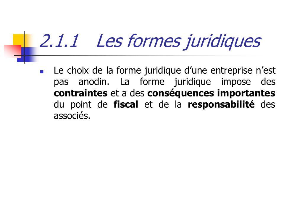 2.1.1Les formes juridiques Le choix de la forme juridique dune entreprise nest pas anodin. La forme juridique impose des contraintes et a des conséque