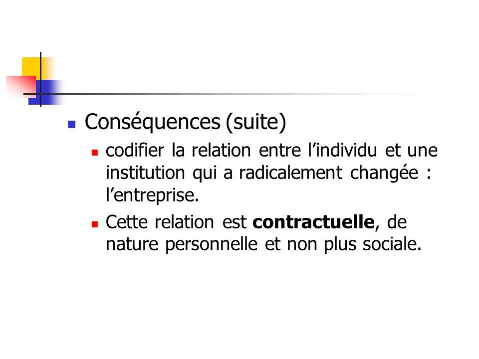 Conséquences (suite) codifier la relation entre lindividu et une institution qui a radicalement changée : lentreprise. Cette relation est contractuell