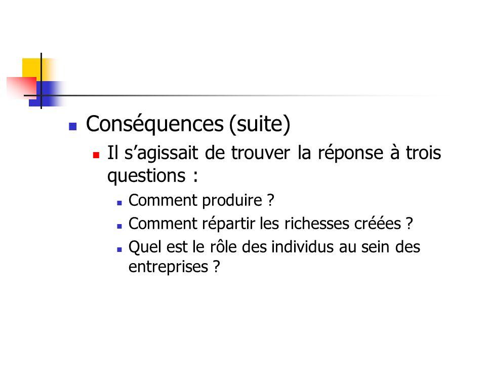 Conséquences (suite) Il sagissait de trouver la réponse à trois questions : Comment produire ? Comment répartir les richesses créées ? Quel est le rôl